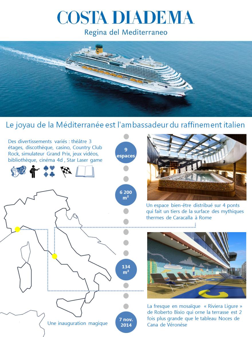 Costa infographie - Raffinement italien